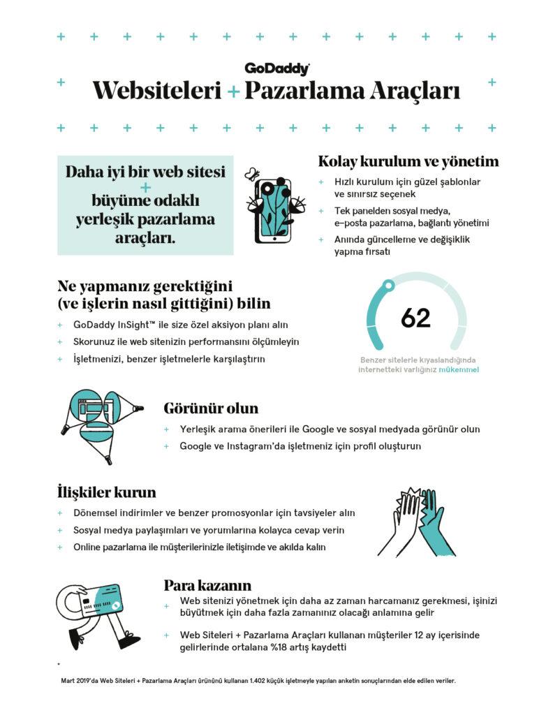 godaddy web siteleri + pazarlama araçları infografik