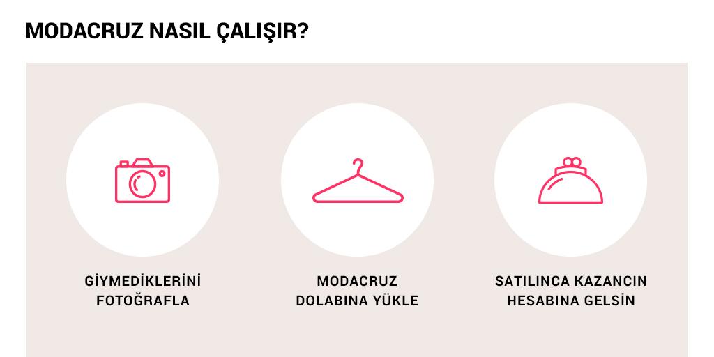 internette kıyafet nasıl satılır modacruz
