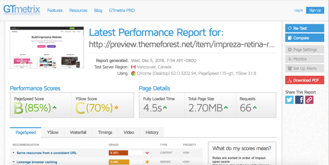 ücretsiz WordPress temaları gtmetrix performans testi