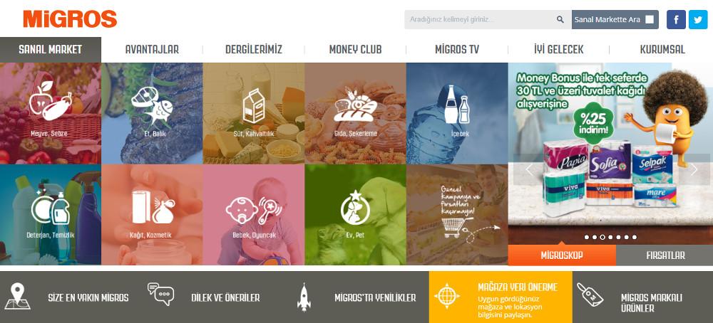 web sitesi tasarımı nasıl yapılır migros